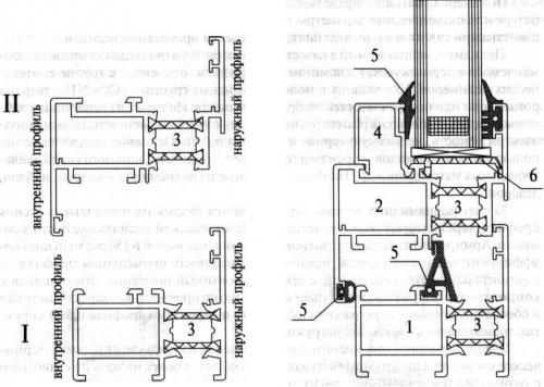 Конструкция алюминиевых профилей с термовставками (система Yawal PI 50)